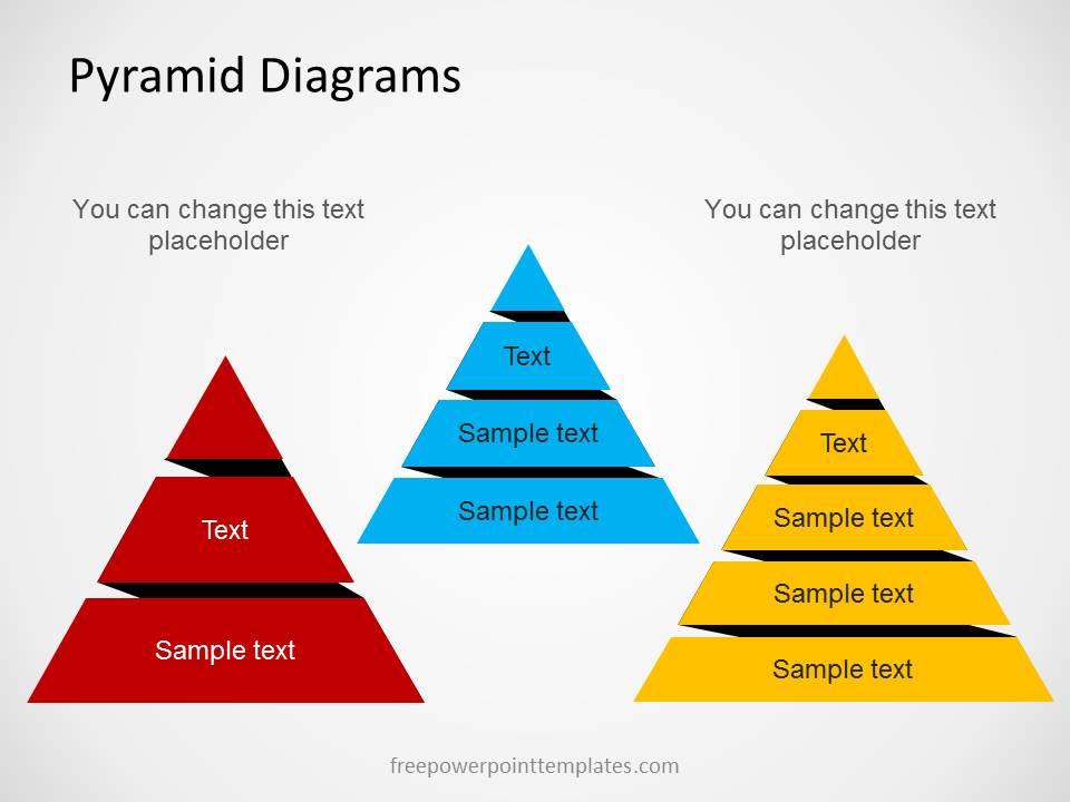 pyramid diagram template - Delliberiberi - pyramid template