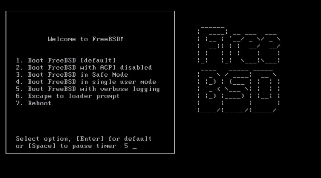 Secure Email Servers From Scratch With Freebsd 61 Part 1
