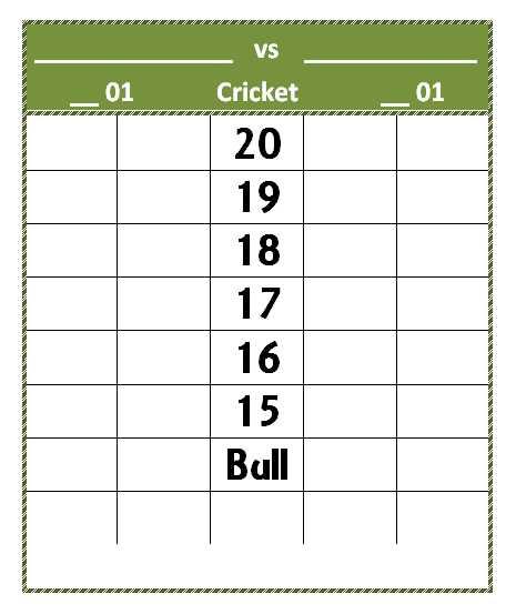 farkle score sheet template datariouruguay