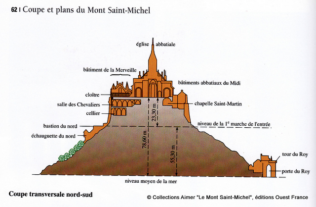 Discover The Mont Saint Michel In Normandy French Moments