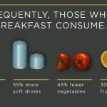 Why to Never Skip Breakfast + Carrot Cake Oatmeal