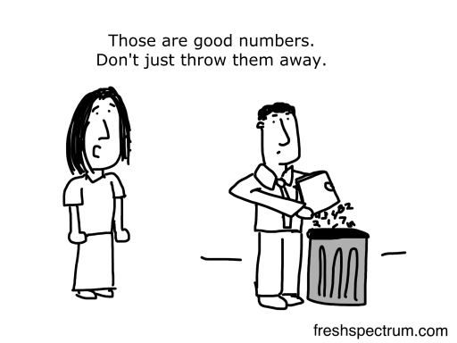 Wasted Data Cartoon by Chris Lysy