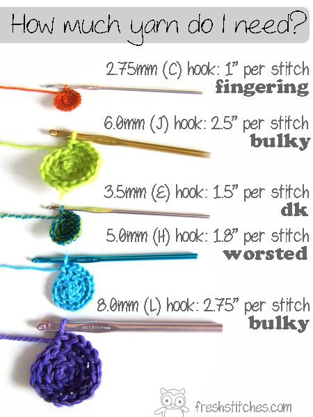 How much yarn do I need? Shiny Happy World
