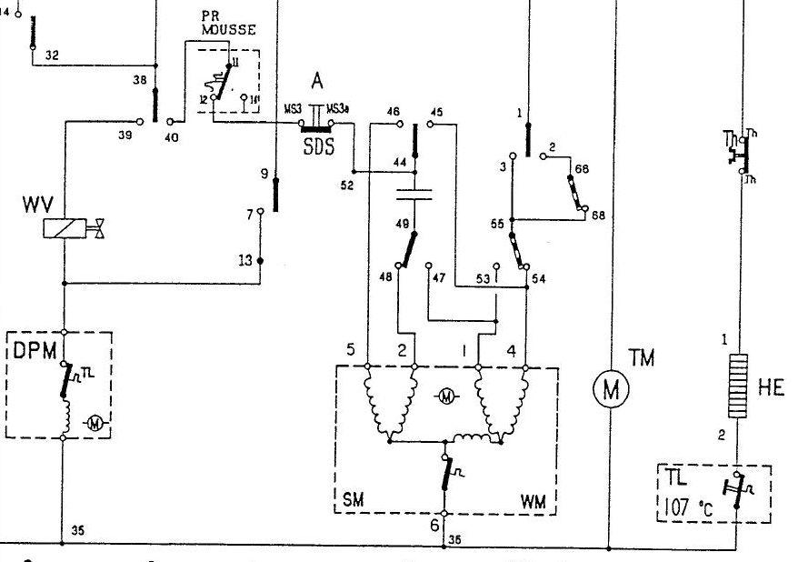 Karma Diagrama del motor