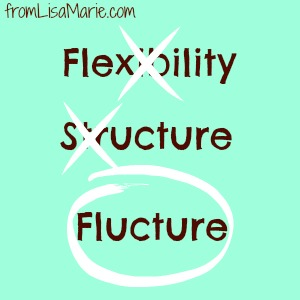 Flucture