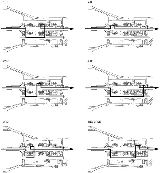 trike basic wiring diagrams vw