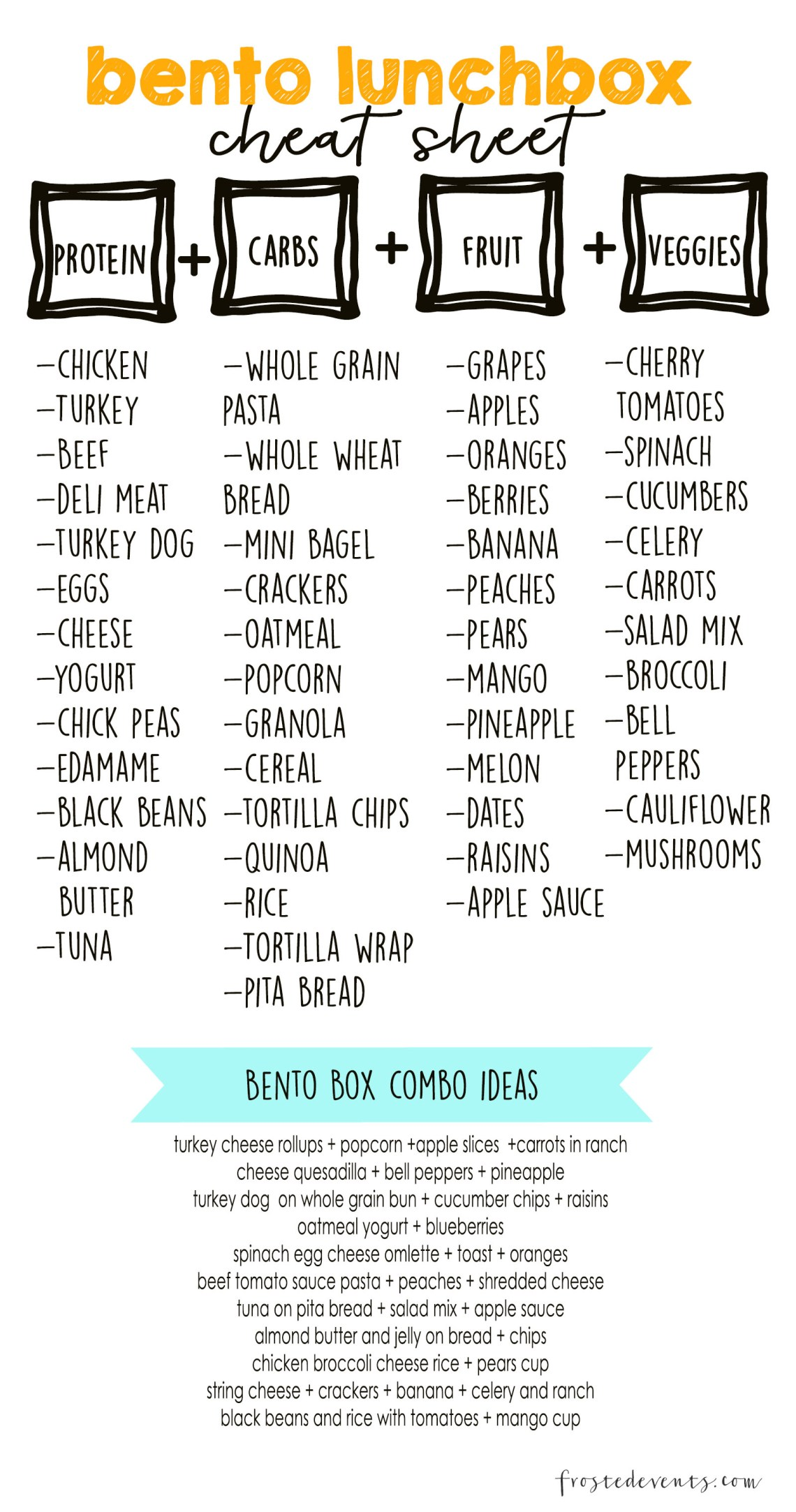 21 Diner Menu Tips Bento Box Lunch Ideas Printable Lunch List