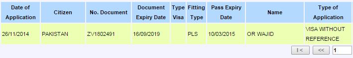 Malaysia Visa Check