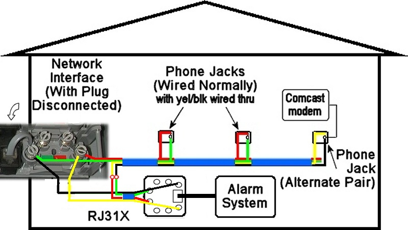 rj31x wiring diagram cable modem auto electrical wiring diagram rh adxn me xfinity home camera wiring diagram xfinity house wiring diagram