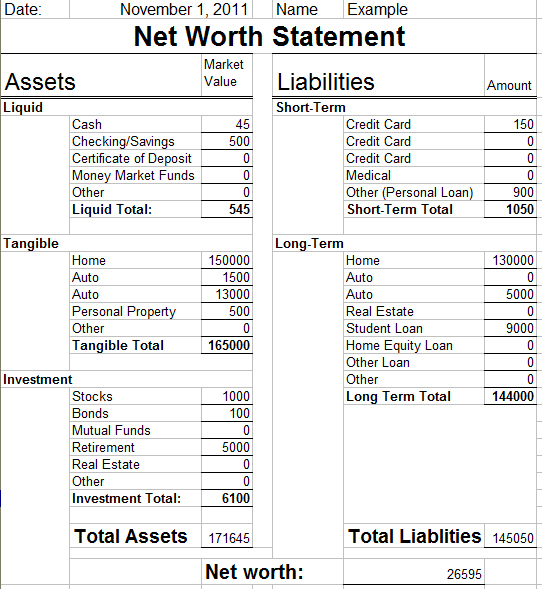 statement of net worth - Bire1andwap - net worth form