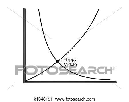 Clipart of break even point graph k1348151 - Search Clip Art