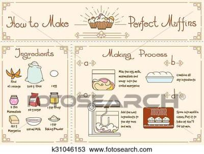 Clipart of Recipe of cupcakes and muffins with ingredients. Hand drawn vector illustration ...