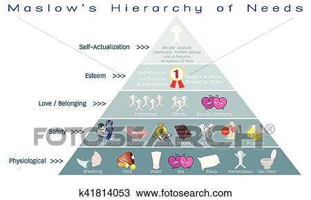 Clipart of Hierarchy of Needs Diagram of Human Motivation k41814053