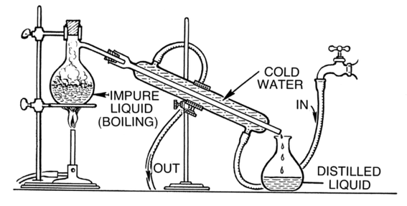 diagramhdtv setup