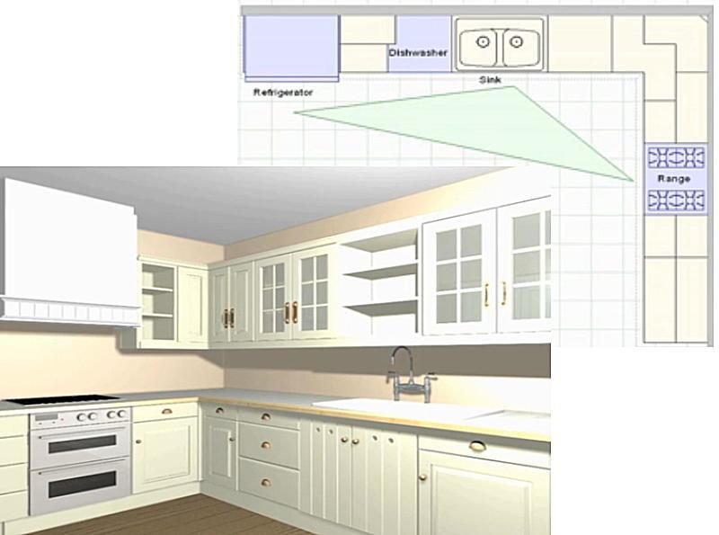 Kitchen Layouts 5 Best Kitchen Layout Styles