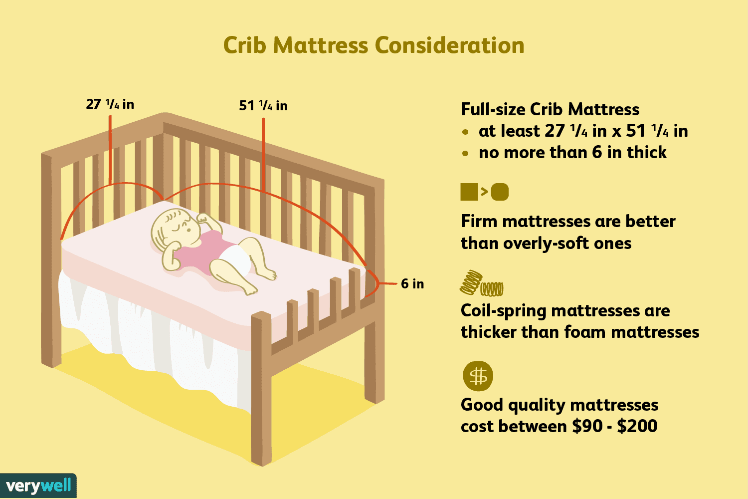 Standard Cot Mattress Size A Parents Guide To Buying The Right Crib Mattress