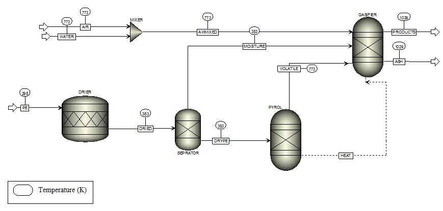 jurnal teknik kimia