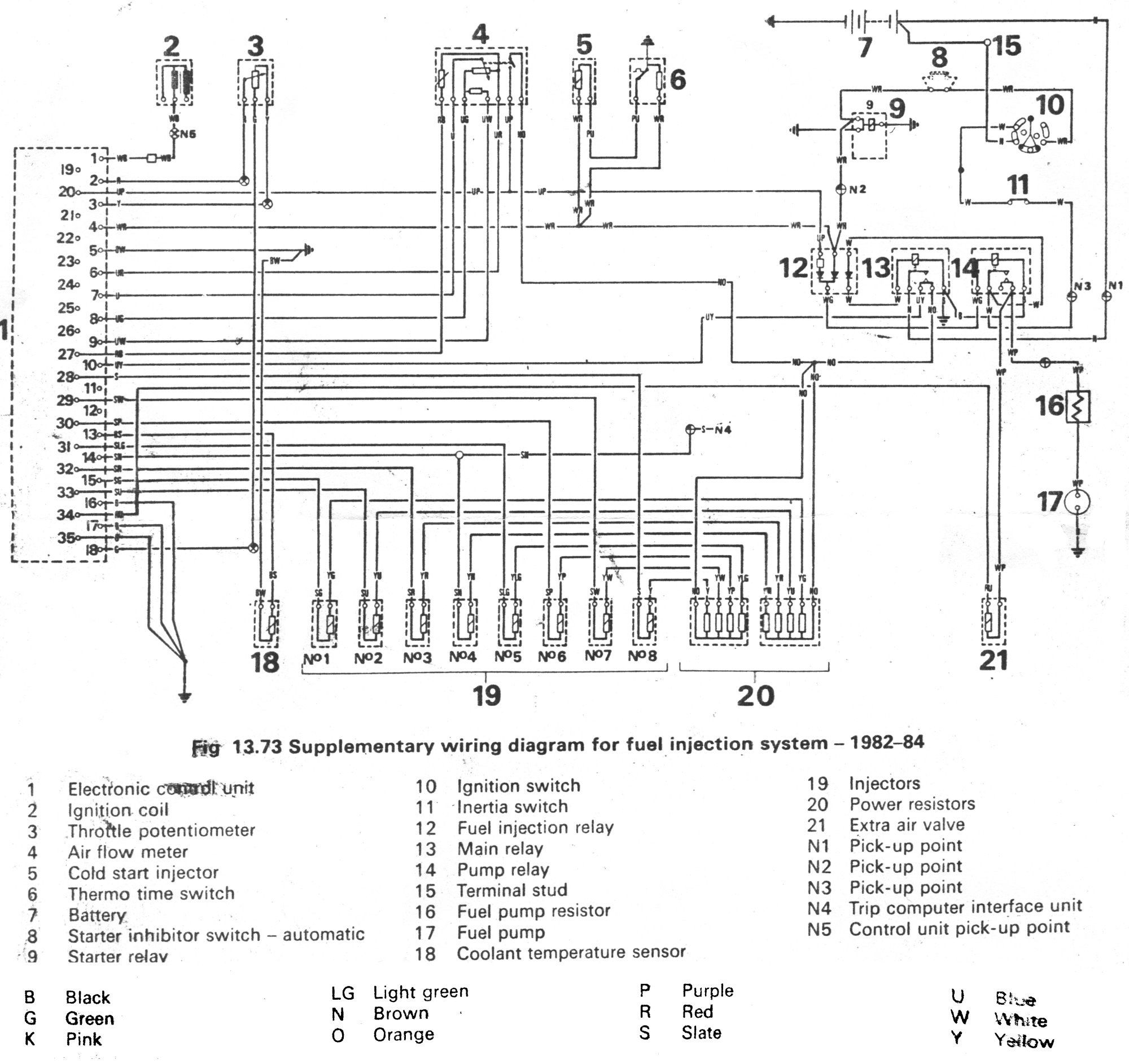 land rover discovery 2000 wiring diagram