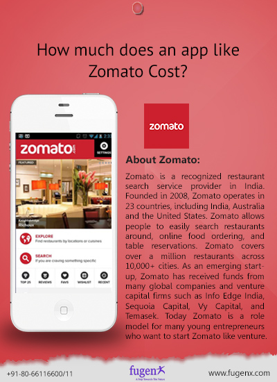 How Much Does It Cost To Develop An App Like Zomato Or Swiggy