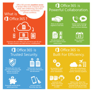 OFFICE-365-INFOGRAPHIC-FOR-WEBSITE