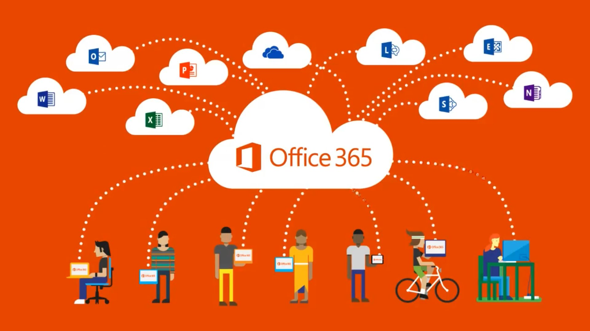 Office 365 Microsoft Access Office 365 Anywhere Access The Fulcrum Group