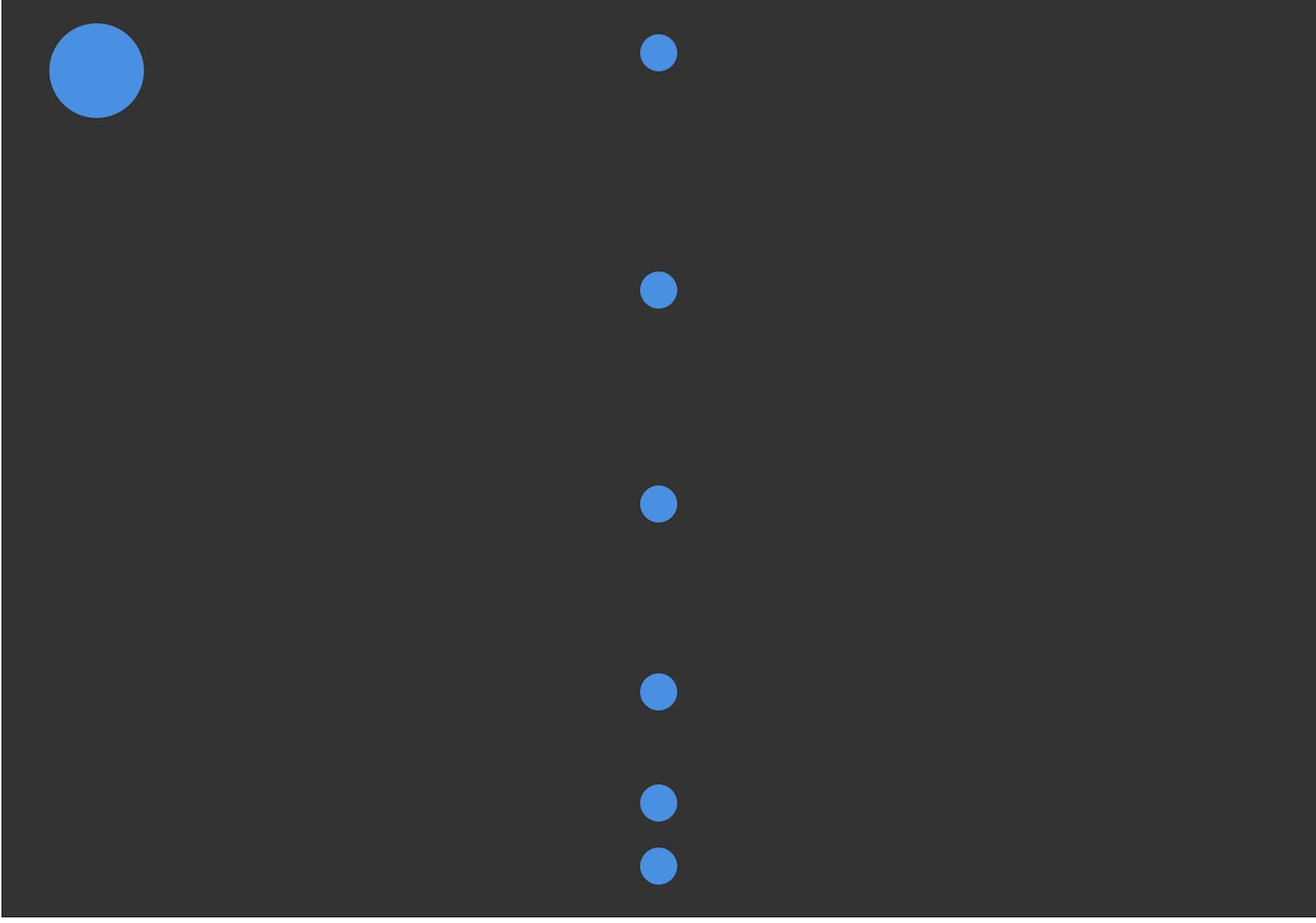 Coard for iPad UIActivityIndicator デザイン オリジナル 自作 swift おすすめ