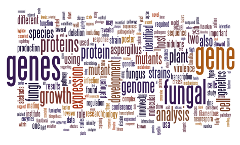 25th Fungal Genetics Abstracts