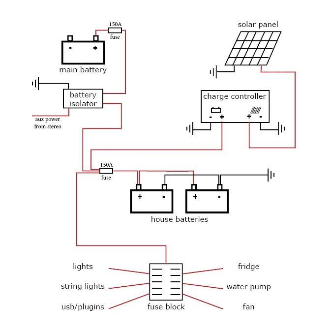 campervan conversion wiring diagram