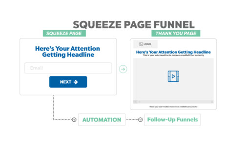 Sales Funnel Template - 10 Templates For Your Business