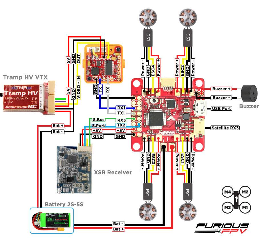 FuriousFPV KOMBINI Flight Controller - DSHOT600 Version, FURIOUS FPV