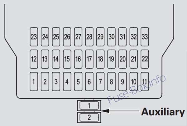 acura mdx fuse box 2004 wiring diagram 04 Dodge Neon Fuse Diagram 2010 acura mdx fuse diagram data wiring diagram today2003 mdx fuse diagram simple wiring diagram site