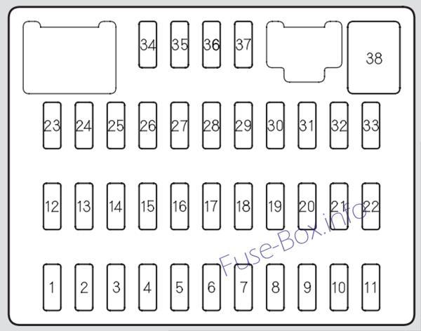 2008 acura rdx fuse box diagram