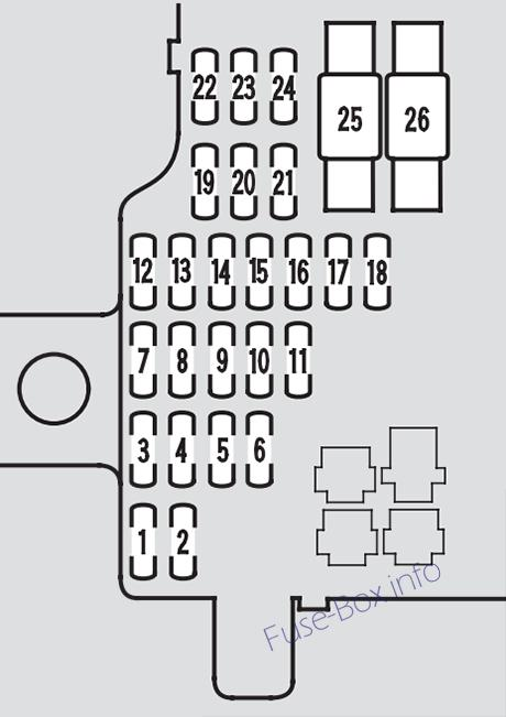 Acura RL (KA9; 1996-2004) \u003c Fuse Box diagram