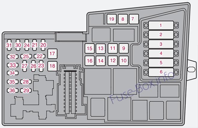 2004 volvo s40 fuse box diagram