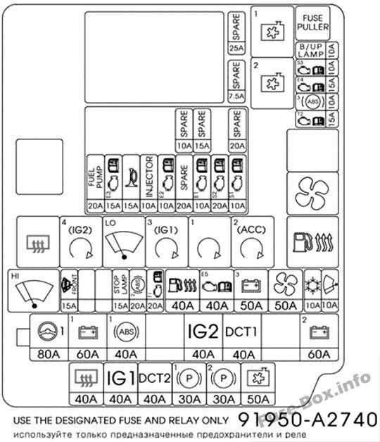 DOC ➤ Diagram Kia Ceed Fuse Box Diagram Ebook Schematic