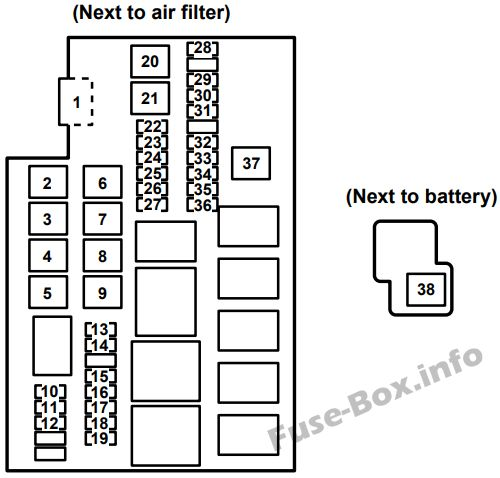 03 mazda 3 fuse box