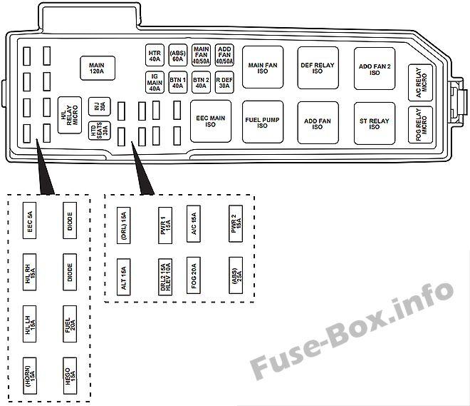 fuse box on mazda tribute do you want to download wiring 2004 Suzuki XL7 Fuse Box Diagram