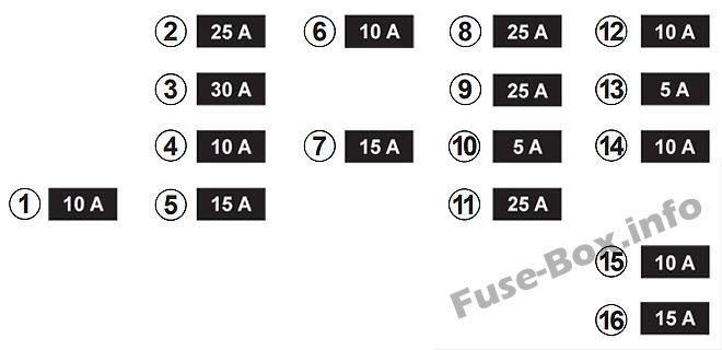 renault fluence ze wiring diagram