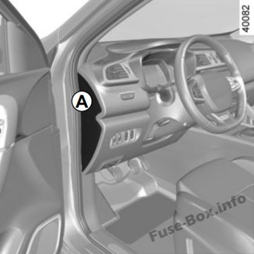 Renault Kadjar (2015-2019-) \u003c Fuse Box diagram