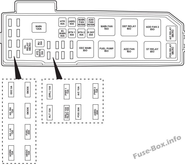 2003 fuse diagram