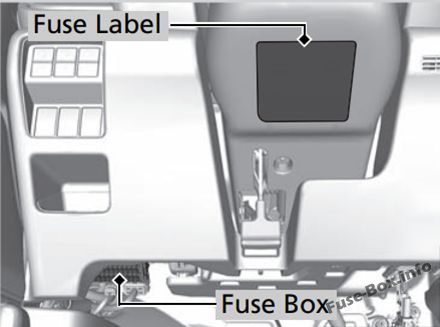 Honda CR-V (2017-2019) \u003c Fuse Box diagram