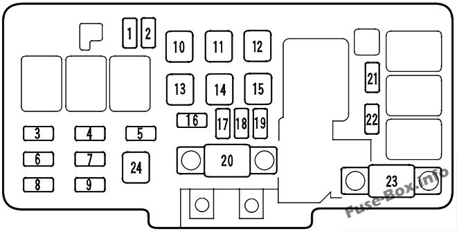 Honda Odyssey 2002 Fuse Box Diagram \u2013 Wiring Diagram Repair