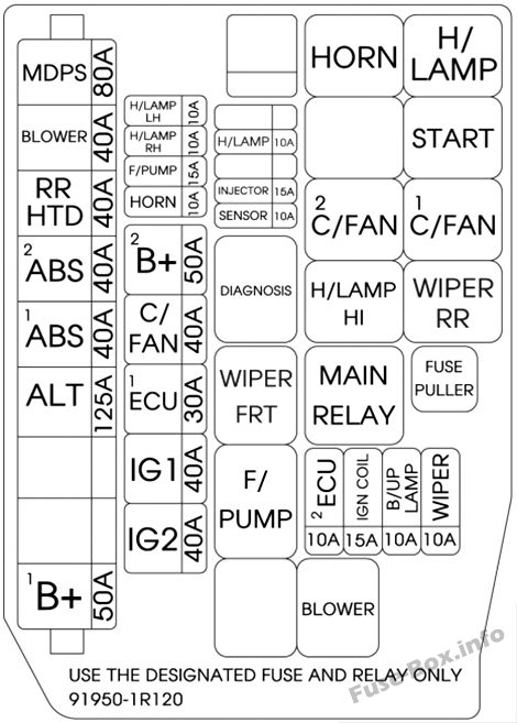2008 hyundai accent fuse box diagram