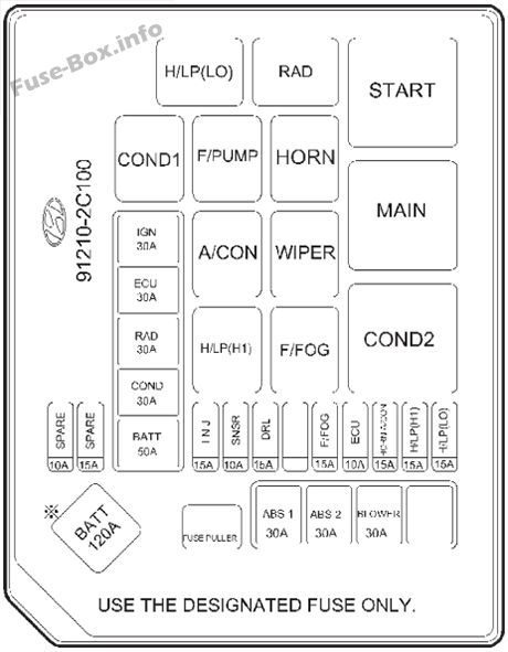 Hyundai Coupe Fuse Box Layout - Wiring Diagram Online