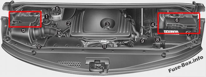 DOC ➤ Diagram Hyundai Starex Fuse Box Diagram Ebook Schematic