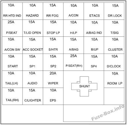 2002 Hyundai Sonata Fuse Box Diagram - Vtlgayentrepreneursnl \u2022