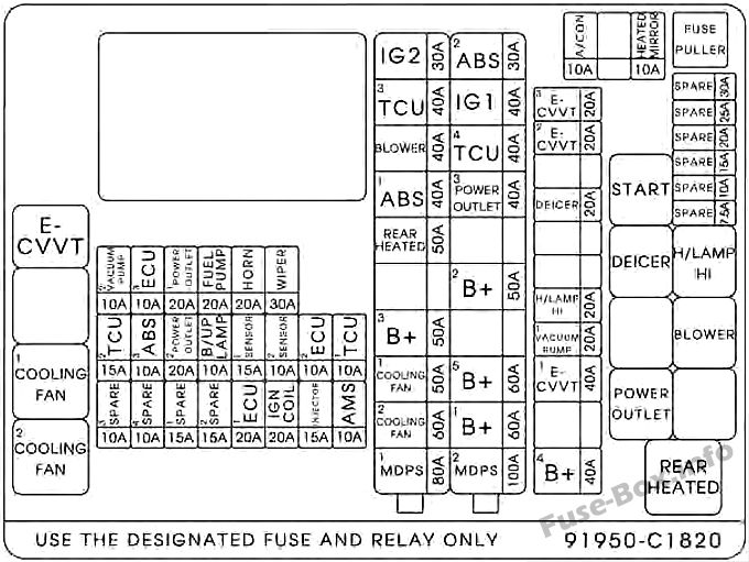 2014 hyundai sonata fuse box diagram