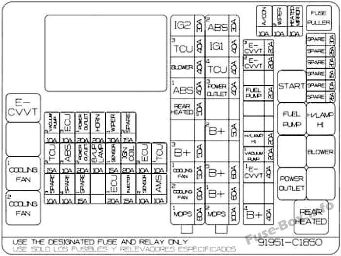 2004 hyundai xg350 fuse box diagram
