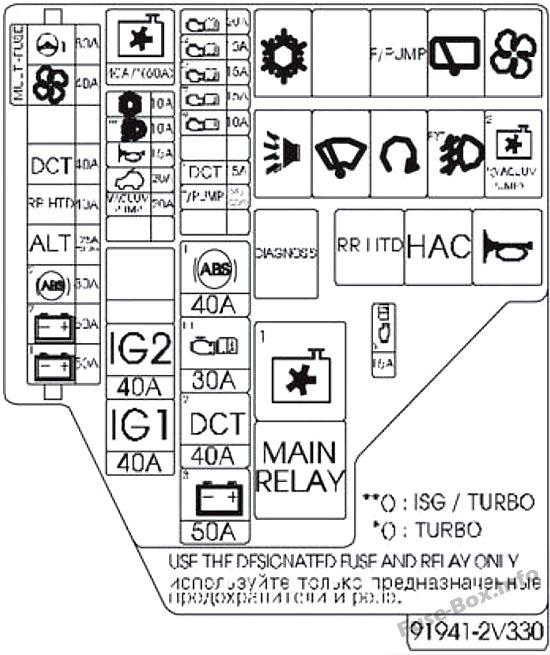15a Fuse Box Hyundai Drl Electrical Schematic Diagrams