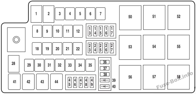 mitsubishi l200 2005 2015 u2013 fuse box diagram